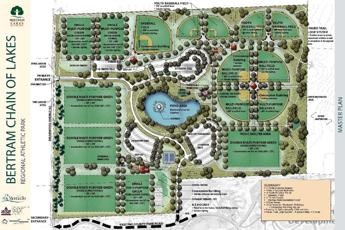 Bertram Master Plan